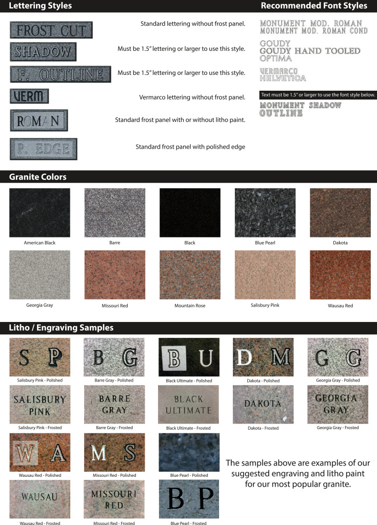 Font, Lettering, Granite Color, and litho paint - for Website